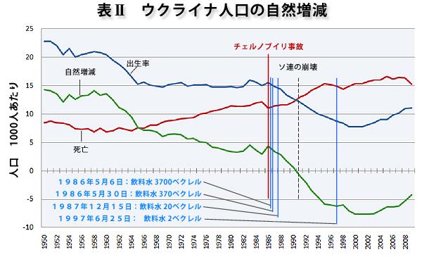 http://www.inaco.co.jp/isaac/shiryo/genpatsu/image/zugen_3.jpg